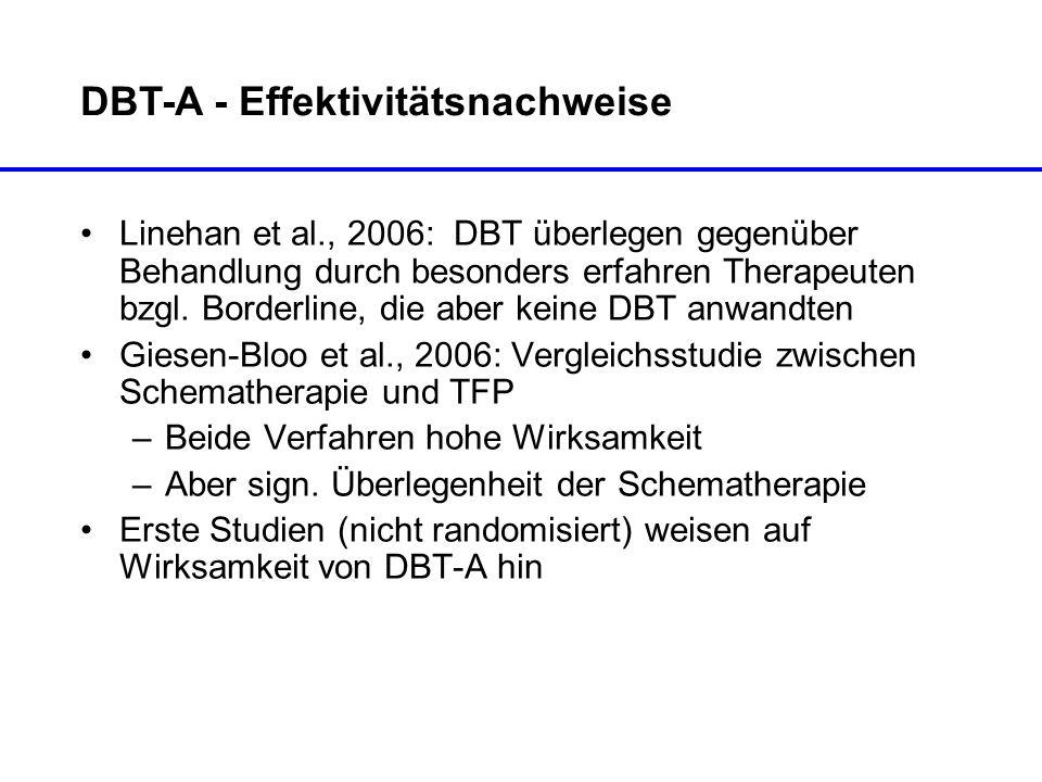 DBT-A - Effektivitätsnachweise Linehan et al., 2006: DBT überlegen gegenüber Behandlung durch besonders erfahren Therapeuten bzgl. Borderline, die abe