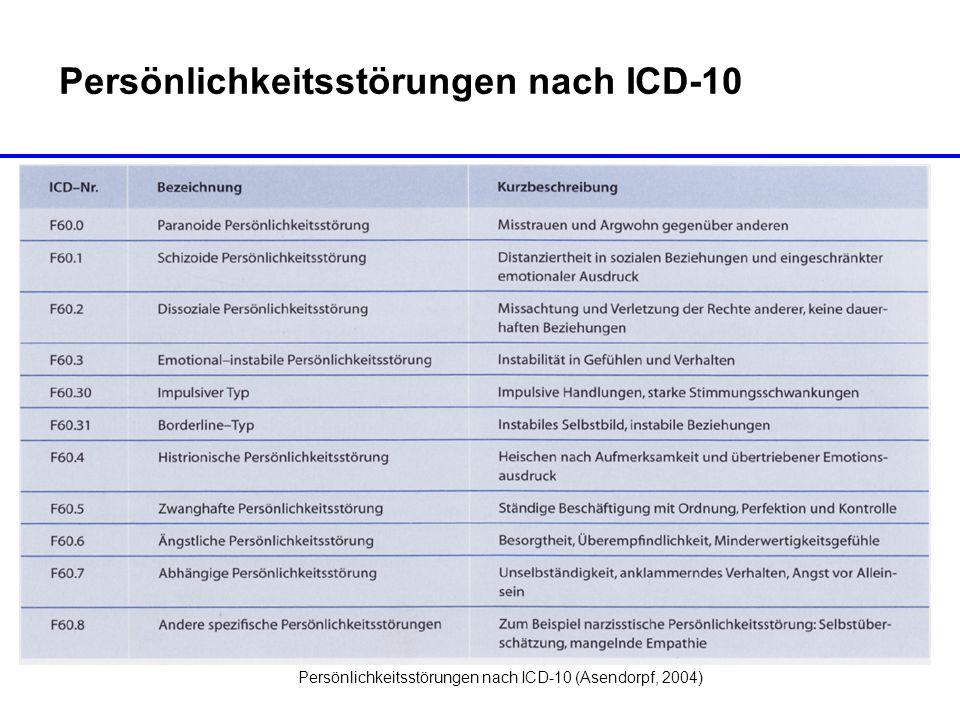 Persönlichkeitsstörungen nach ICD-10 Persönlichkeitsstörungen nach ICD-10 (Asendorpf, 2004)