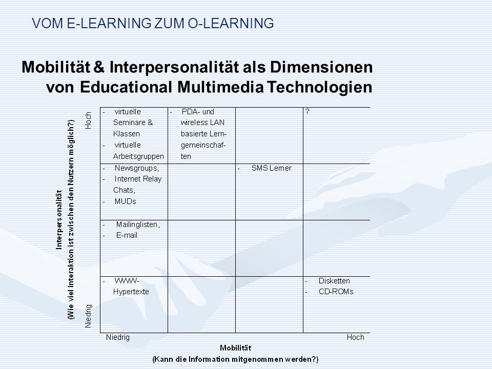 VOM E-LEARNING ZUM O-LEARNING Organisationsmodell des Bildungsportals
