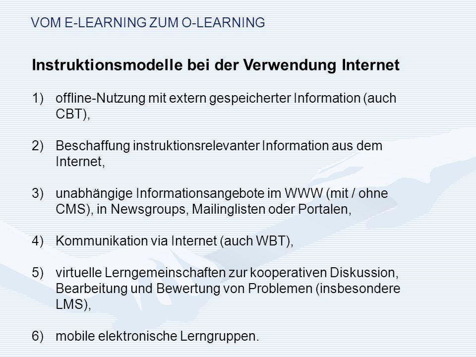 VOM E-LEARNING ZUM O-LEARNING Geschäftsprozesse in der virtuelle Organisation (vgl.