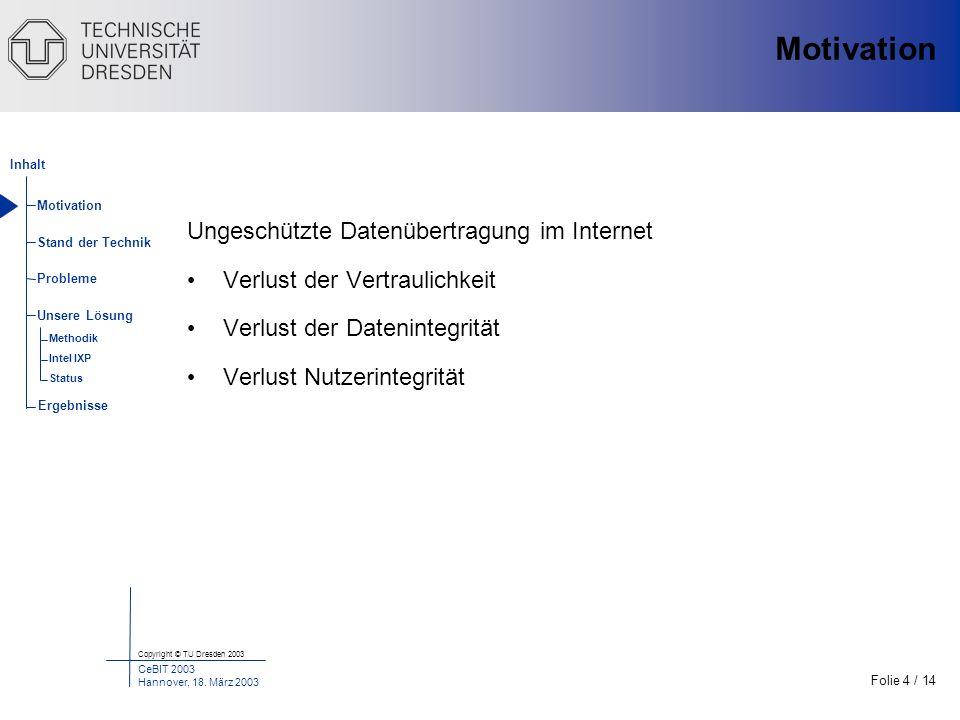 Folie 4 / 14 Copyright © TU Dresden 2003 CeBIT 2003 Hannover, 18. März 2003 Motivation Stand der Technik Probleme Unsere Lösung Inhalt Ergebnisse Meth