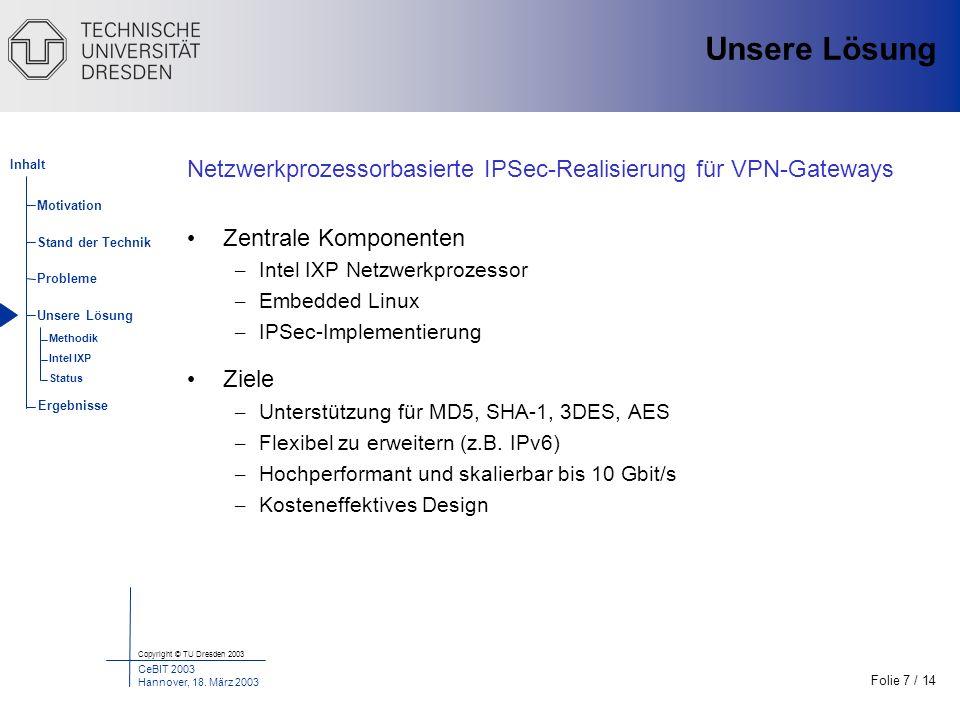 Folie 7 / 14 Copyright © TU Dresden 2003 CeBIT 2003 Hannover, 18. März 2003 Motivation Stand der Technik Probleme Unsere Lösung Inhalt Ergebnisse Meth