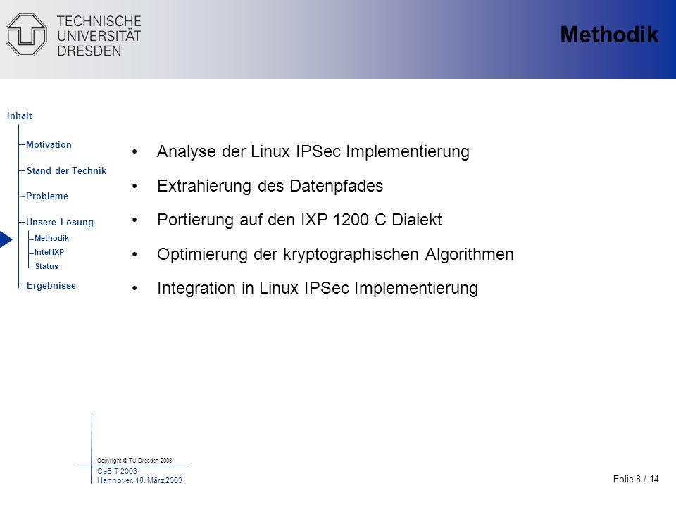 Folie 8 / 14 Copyright © TU Dresden 2003 CeBIT 2003 Hannover, 18. März 2003 Motivation Stand der Technik Probleme Unsere Lösung Inhalt Ergebnisse Meth