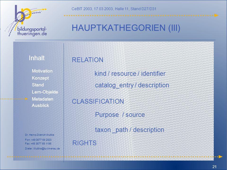 Inhalt Motivation Lern-Objekte Konzept Stand Metadaten Ausblick CeBIT 2003, 17.03.2003, Halle 11, Stand D27/D31 Dr.