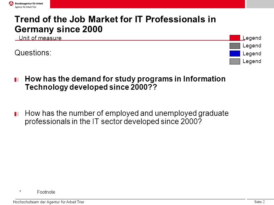 Quelle:Projektgruppe 5.1, LAA Sachsen IIc Unit of measure Legend *Footnote Hochschulteam der Agentur für Arbeit Trier Seite 2 Trend of the Job Market for IT Professionals in Germany since 2000 Questions: How has the demand for study programs in Information Technology developed since