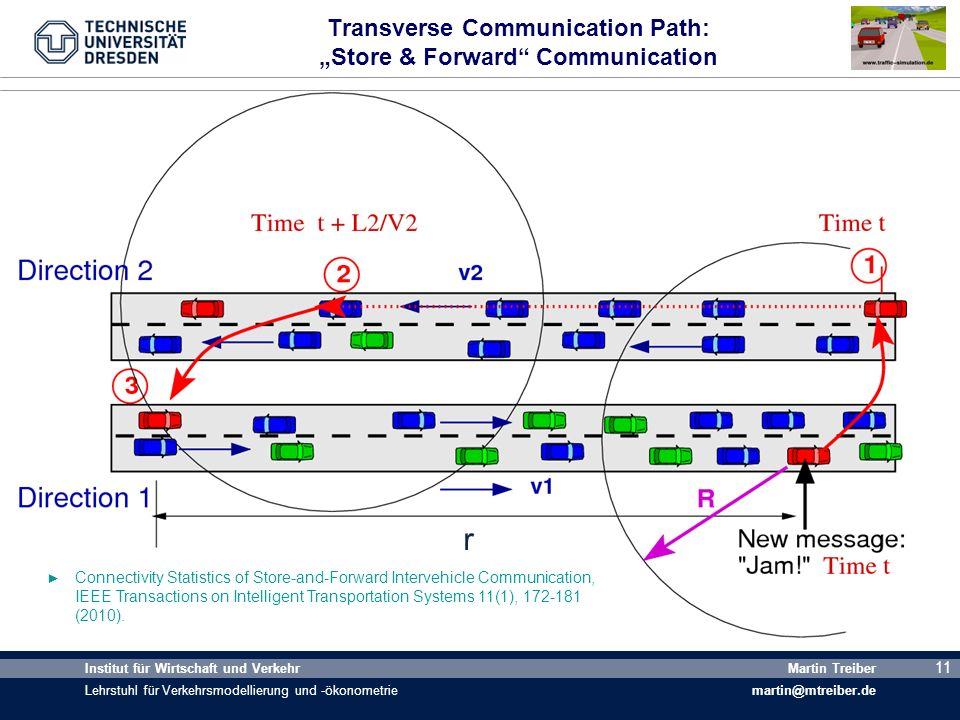 11 Institut für Wirtschaft und Verkehr Lehrstuhl für Verkehrsmodellierung und -ökonometrie Martin Treiber martin@mtreiber.de 11 Transverse Communicati