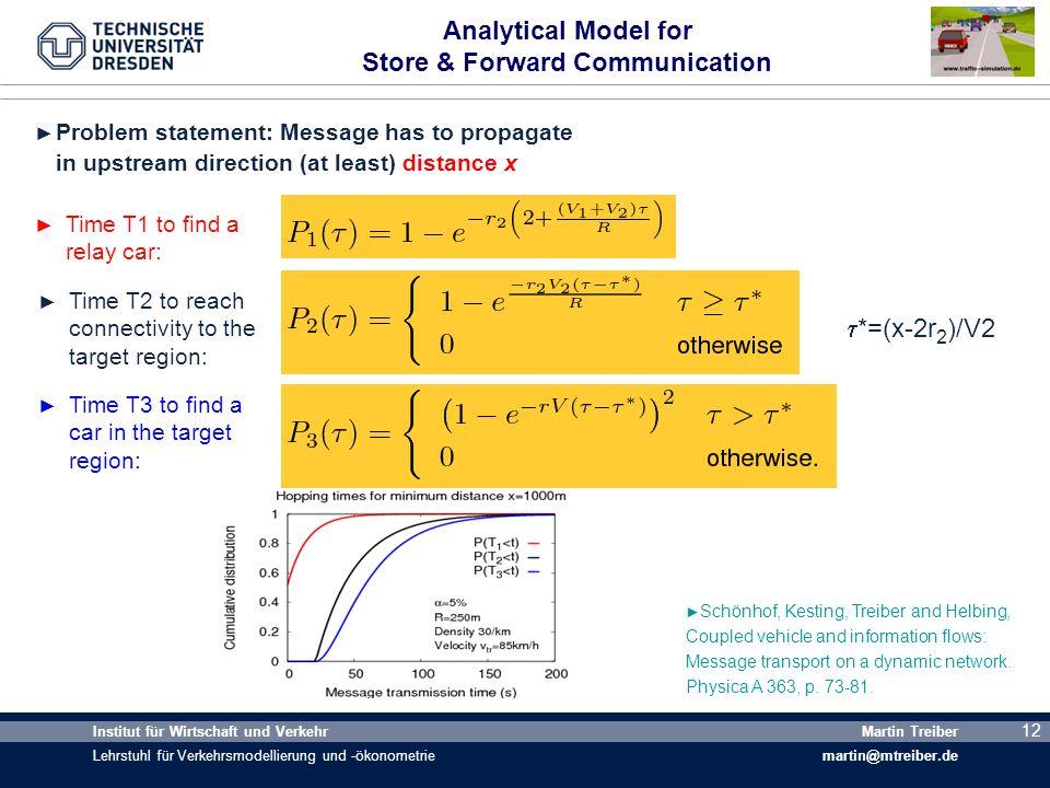 12 Institut für Wirtschaft und Verkehr Lehrstuhl für Verkehrsmodellierung und -ökonometrie Martin Treiber martin@mtreiber.de 12 Analytical Model for S