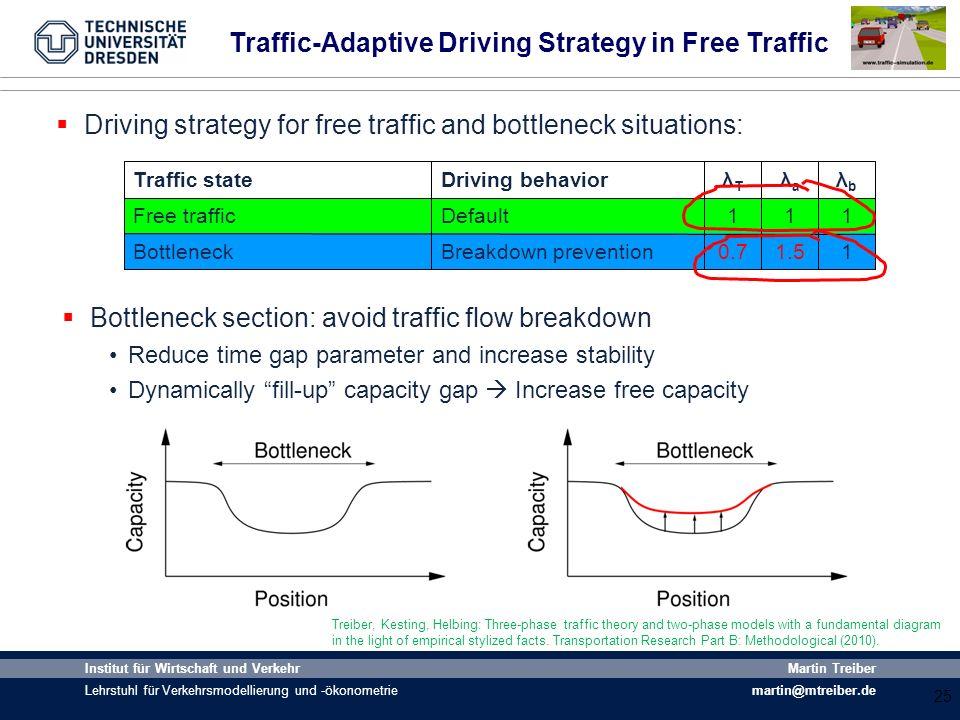 25 Institut für Wirtschaft und Verkehr Lehrstuhl für Verkehrsmodellierung und -ökonometrie Martin Treiber martin@mtreiber.de Traffic-Adaptive Driving