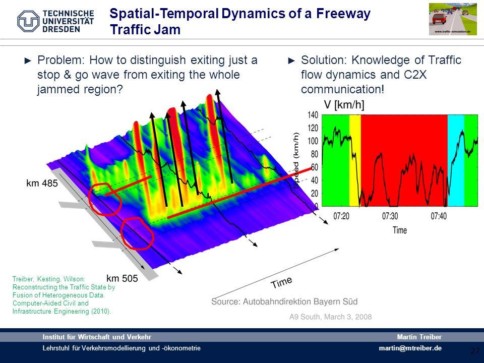27 Institut für Wirtschaft und Verkehr Lehrstuhl für Verkehrsmodellierung und -ökonometrie Martin Treiber martin@mtreiber.de Spatial-Temporal Dynamics