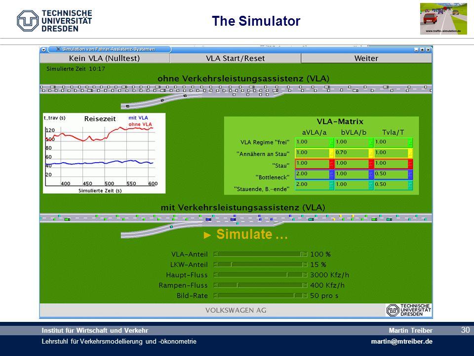 30 Institut für Wirtschaft und Verkehr Lehrstuhl für Verkehrsmodellierung und -ökonometrie Martin Treiber martin@mtreiber.de 30 The Simulator Simulate