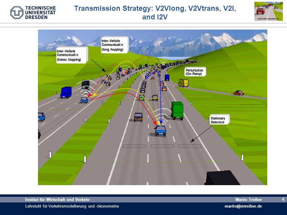 25 Institut für Wirtschaft und Verkehr Lehrstuhl für Verkehrsmodellierung und -ökonometrie Martin Treiber martin@mtreiber.de Traffic-Adaptive Driving Strategy in Free Traffic Driving strategy for free traffic and bottleneck situations: 25 Traffic stateDriving behaviorλTλT λaλa λbλb Free trafficDefault111 BottleneckBreakdown prevention0.71.51 Bottleneck section: avoid traffic flow breakdown Reduce time gap parameter and increase stability Dynamically fill-up capacity gap Increase free capacity Treiber, Kesting, Helbing: Three-phase traffic theory and two-phase models with a fundamental diagram in the light of empirical stylized facts.