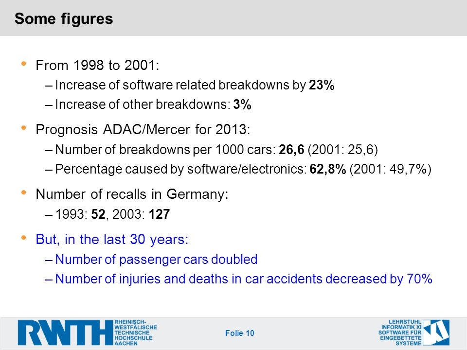 Folie 10 Some figures From 1998 to 2001: –Increase of software related breakdowns by 23% –Increase of other breakdowns: 3% Prognosis ADAC/Mercer for 2013: –Number of breakdowns per 1000 cars: 26,6 (2001: 25,6) –Percentage caused by software/electronics: 62,8% (2001: 49,7%) Number of recalls in Germany: –1993: 52, 2003: 127 But, in the last 30 years: –Number of passenger cars doubled –Number of injuries and deaths in car accidents decreased by 70%