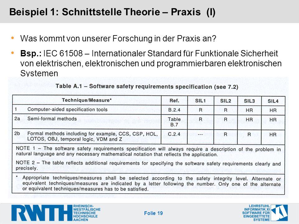 Folie 19 Beispiel 1: Schnittstelle Theorie – Praxis (I) Was kommt von unserer Forschung in der Praxis an? Bsp.: IEC 61508 – Internationaler Standard f