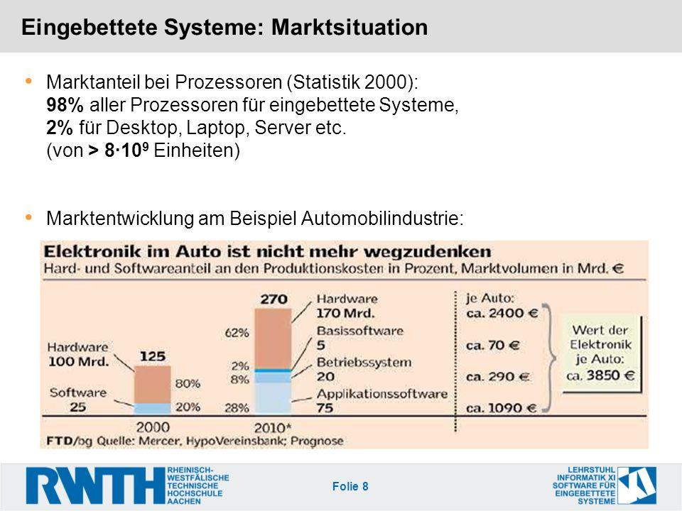 Folie 8 Eingebettete Systeme: Marktsituation Marktanteil bei Prozessoren (Statistik 2000): 98% aller Prozessoren für eingebettete Systeme, 2% für Desk