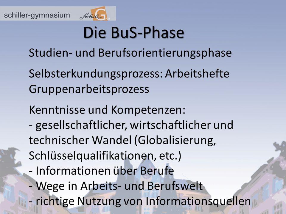 Die BuS-Phase Studien- und Berufsorientierungsphase Selbsterkundungsprozess: Arbeitshefte Gruppenarbeitsprozess Kenntnisse und Kompetenzen: - gesellsc