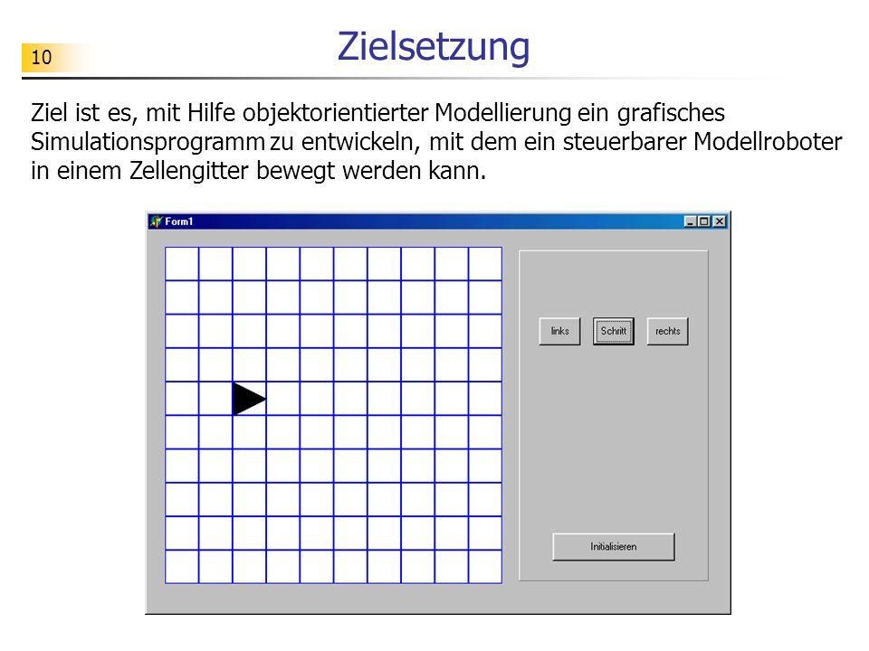 10 Zielsetzung Ziel ist es, mit Hilfe objektorientierter Modellierung ein grafisches Simulationsprogramm zu entwickeln, mit dem ein steuerbarer Modellroboter in einem Zellengitter bewegt werden kann.