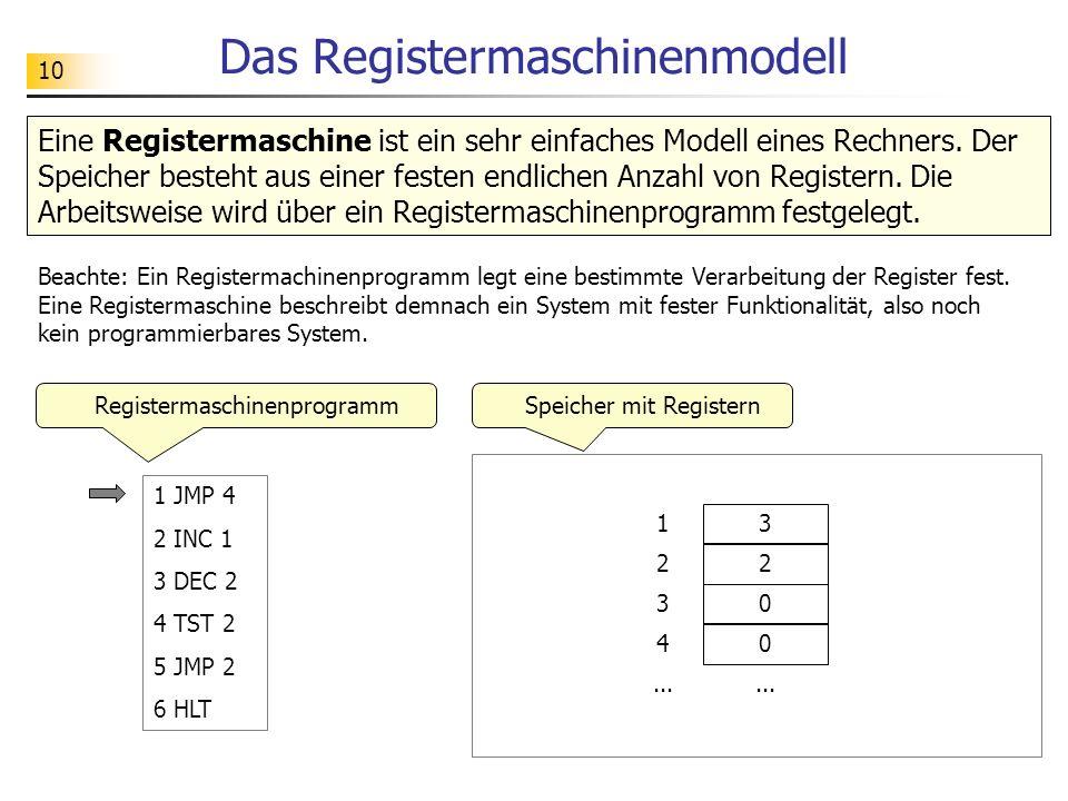 10 Das Registermaschinenmodell Speicher mit Registern 1 JMP 4 2 INC 1 3 DEC 2 4 TST 2 5 JMP 2 6 HLT 1 Eine Registermaschine ist ein sehr einfaches Modell eines Rechners.
