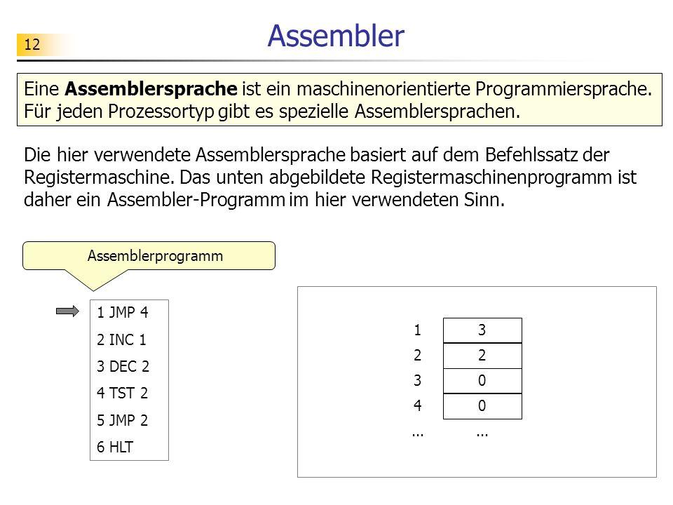12 Assembler Eine Assemblersprache ist ein maschinenorientierte Programmiersprache.
