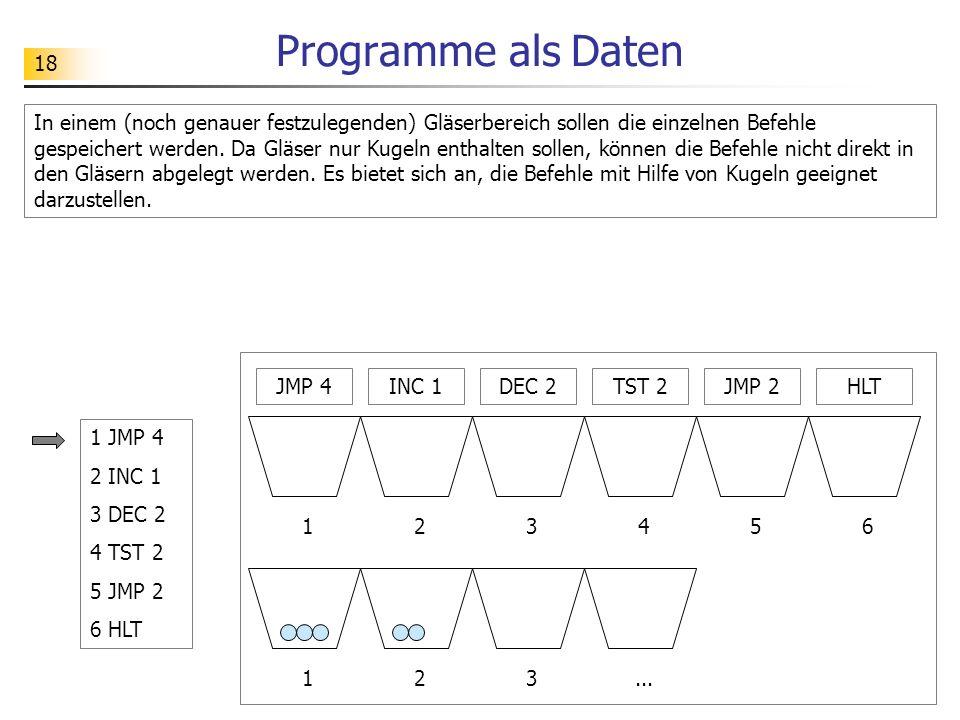 18 Programme als Daten In einem (noch genauer festzulegenden) Gläserbereich sollen die einzelnen Befehle gespeichert werden.