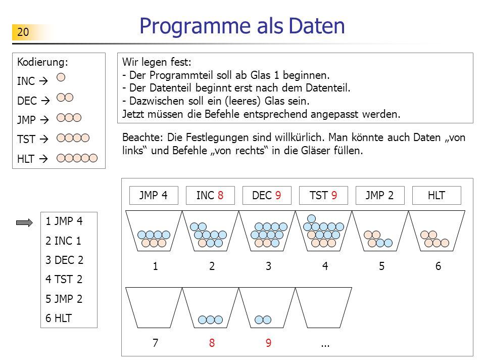 20 Programme als Daten Wir legen fest: - Der Programmteil soll ab Glas 1 beginnen.