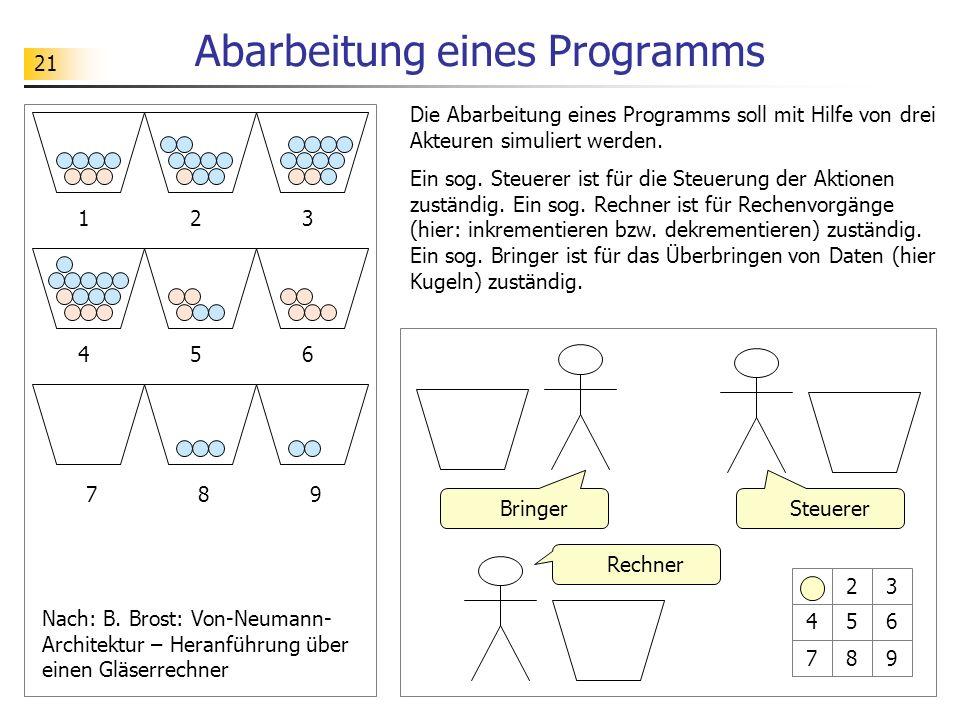 21 Abarbeitung eines Programms 12 89 3 456 7 SteuererBringer Rechner Nach: B.