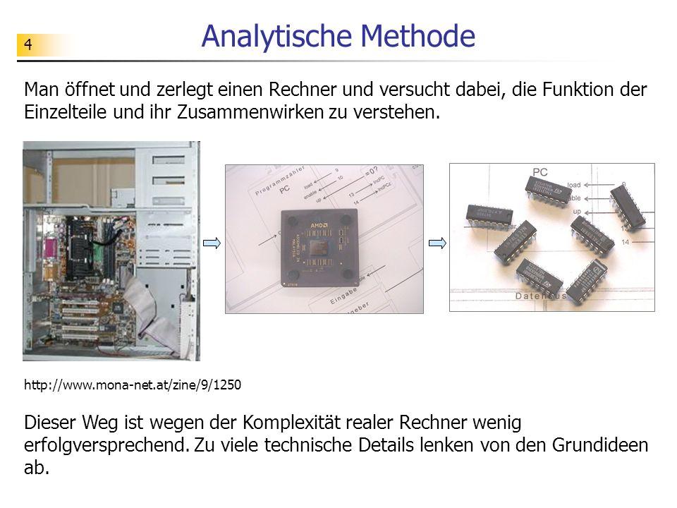4 Analytische Methode Man öffnet und zerlegt einen Rechner und versucht dabei, die Funktion der Einzelteile und ihr Zusammenwirken zu verstehen.