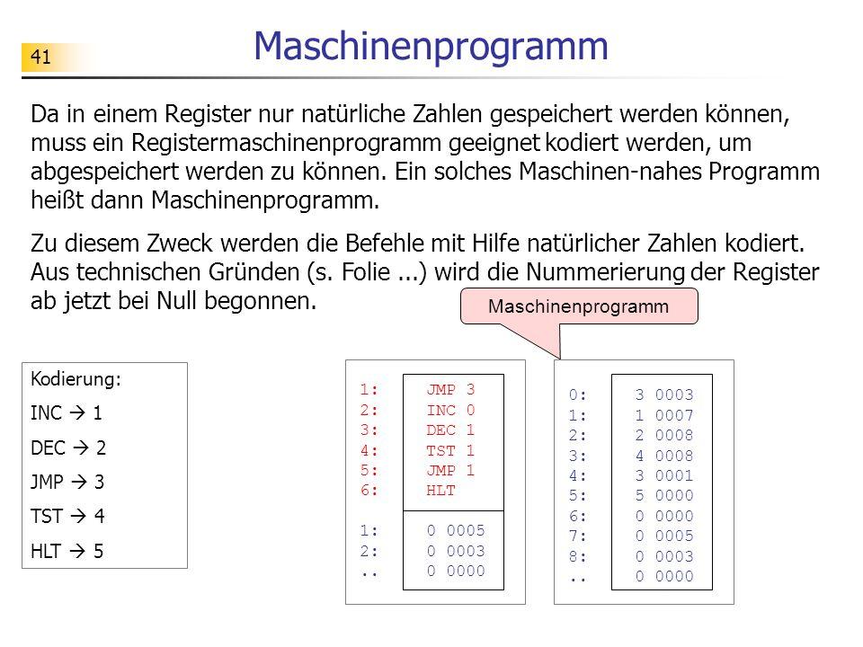 41 Maschinenprogramm 1: JMP 3 2: INC 0 3: DEC 1 4: TST 1 5: JMP 1 6: HLT 1:0 0005 2:0 0003..0 0000 0:3 0003 1: 1 0007 2:2 0008 3: 4 0008 4:3 0001 5: 5 0000 6: 0 0000 7:0 0005 8:0 0003..0 0000 Kodierung: INC 1 DEC 2 JMP 3 TST 4 HLT 5 Da in einem Register nur natürliche Zahlen gespeichert werden können, muss ein Registermaschinenprogramm geeignet kodiert werden, um abgespeichert werden zu können.