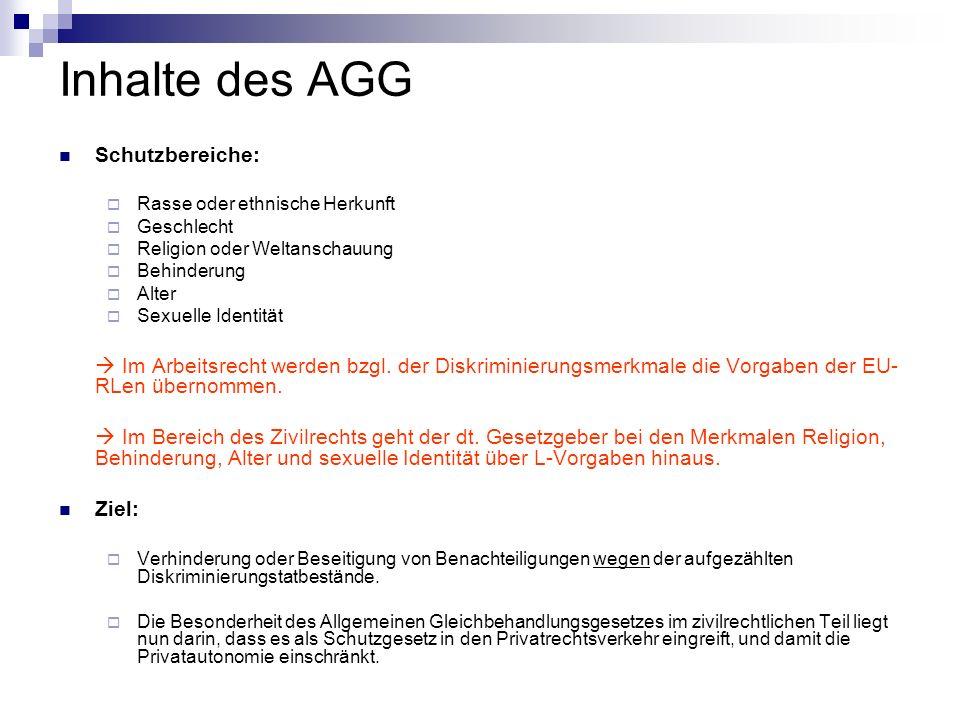 Inhalte des AGG Schutzbereiche: Rasse oder ethnische Herkunft Geschlecht Religion oder Weltanschauung Behinderung Alter Sexuelle Identität Im Arbeitsr