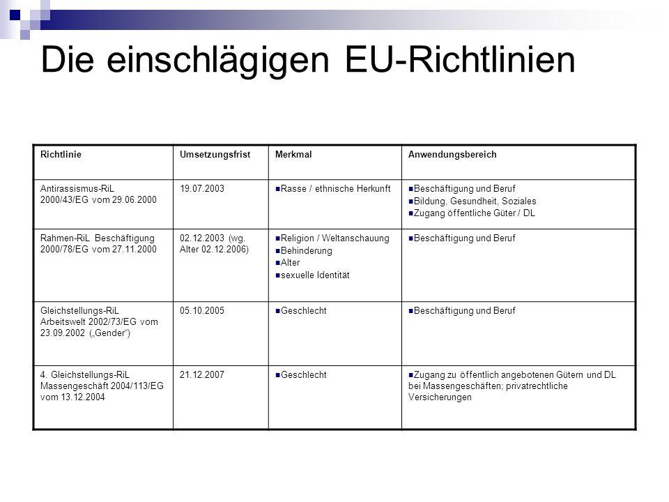 Die einschlägigen EU-Richtlinien RichtlinieUmsetzungsfristMerkmalAnwendungsbereich Antirassismus-RiL 2000/43/EG vom 29.06.2000 19.07.2003 Rasse / ethn