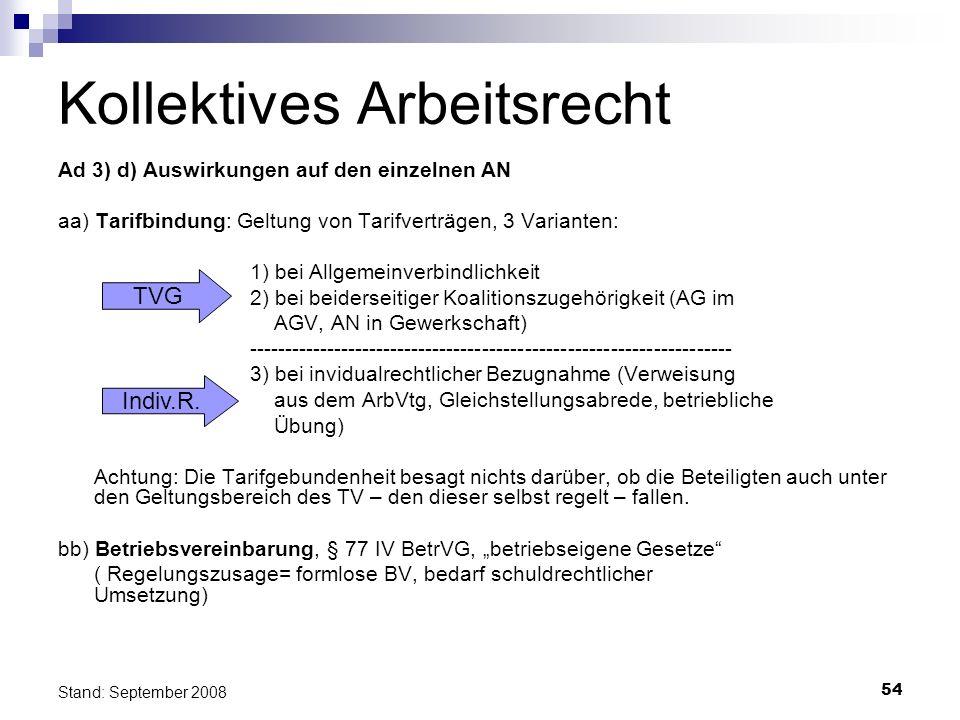 54 Stand: September 2008 Kollektives Arbeitsrecht Ad 3) d) Auswirkungen auf den einzelnen AN aa) Tarifbindung: Geltung von Tarifverträgen, 3 Varianten
