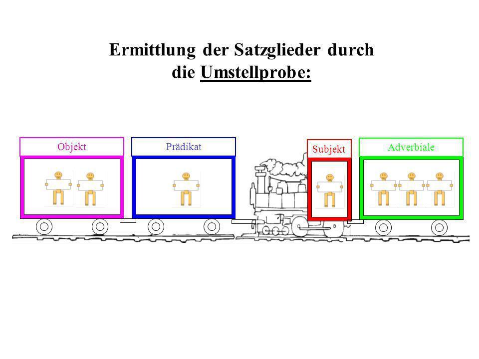 Satzglieder: Subjekt ObjektPrädikat Adverbiale