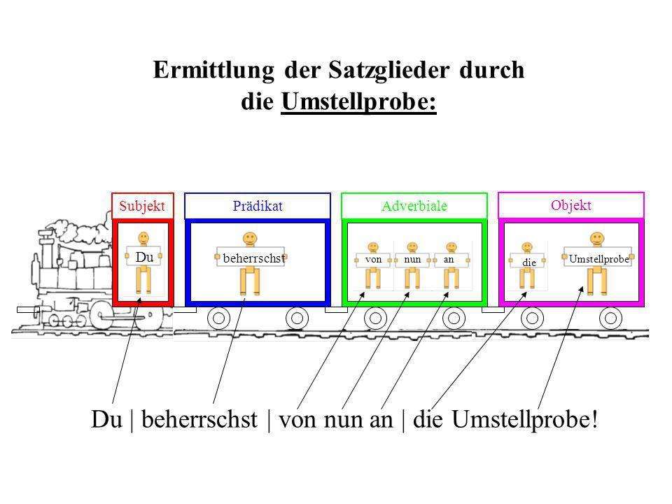 Ermittlung der Satzglieder durch die Umstellprobe: Subjekt ObjektPrädikat Adverbiale