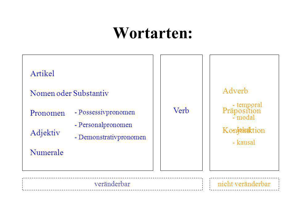 Wortarten und Satzglieder