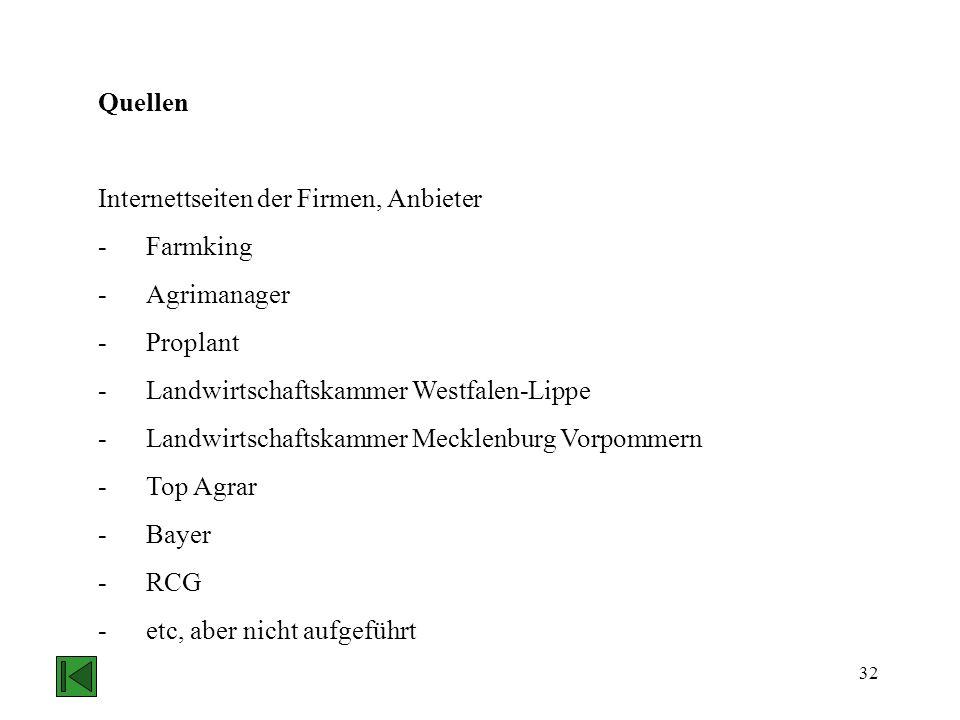 32 Quellen Internettseiten der Firmen, Anbieter -Farmking -Agrimanager -Proplant -Landwirtschaftskammer Westfalen-Lippe -Landwirtschaftskammer Mecklen