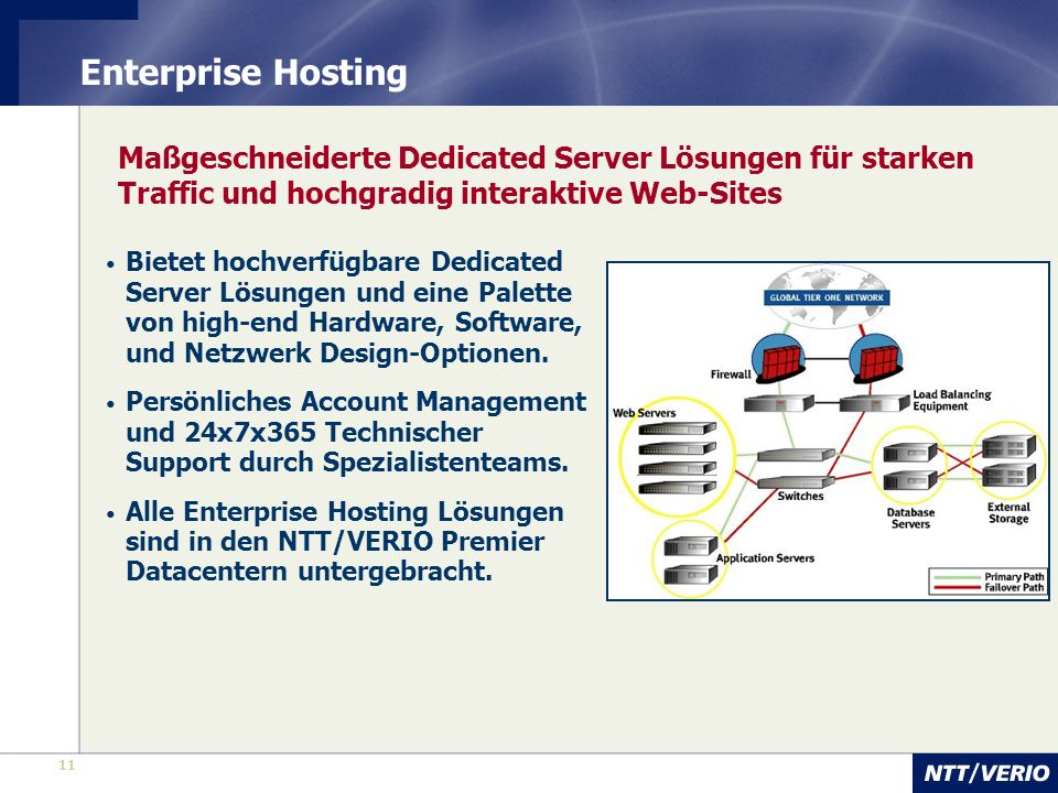 11 Maßgeschneiderte Dedicated Server Lösungen für starken Traffic und hochgradig interaktive Web-Sites Enterprise Hosting Bietet hochverfügbare Dedicated Server Lösungen und eine Palette von high-end Hardware, Software, und Netzwerk Design-Optionen.