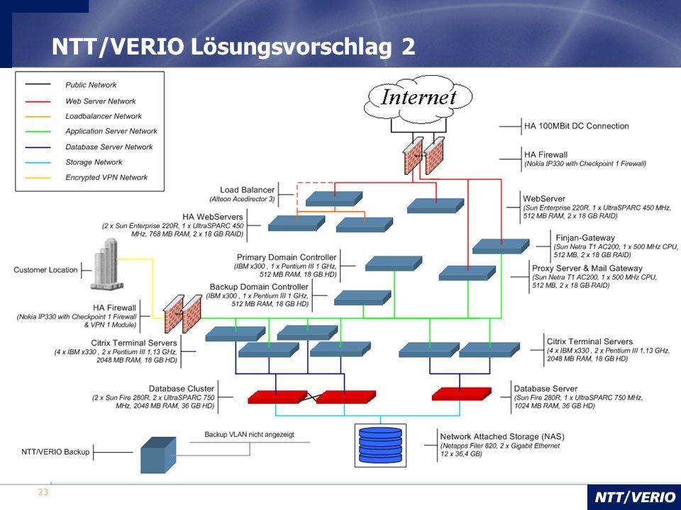 23 NTT/VERIO Lösungsvorschlag 2