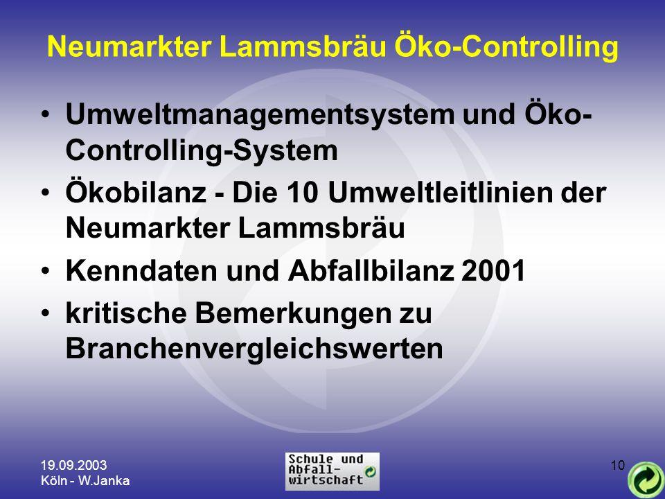 19.09.2003 Köln - W.Janka 10 Neumarkter Lammsbräu Öko-Controlling Umweltmanagementsystem und Öko- Controlling-System Ökobilanz - Die 10 Umweltleitlini