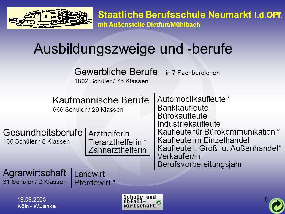 19.09.2003 Köln - W.Janka 5 Staatliche Berufsschule Neumarkt i.d.OPf. mit Außenstelle Dietfurt/Mühlbach Ausbildungszweige und -berufe Gewerbliche Beru