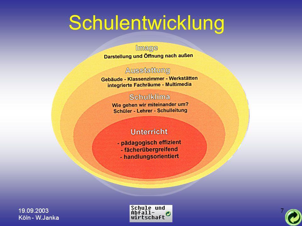 19.09.2003 Köln - W.Janka 8 Umweltthemen an der Schule Umwelterziehung in der beruflichen Bildung Agenda 21 – lokale Agenda 21 Nachhaltigkeit – Ökobilanz (i.A.