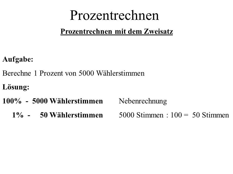 Prozentrechnen Prozentrechnen mit dem Zweisatz Aufgabe: Berechne 1 Prozent von 5000 Wählerstimmen Lösung: 100% - 5000 Wählerstimmen Nebenrechnung 1% -