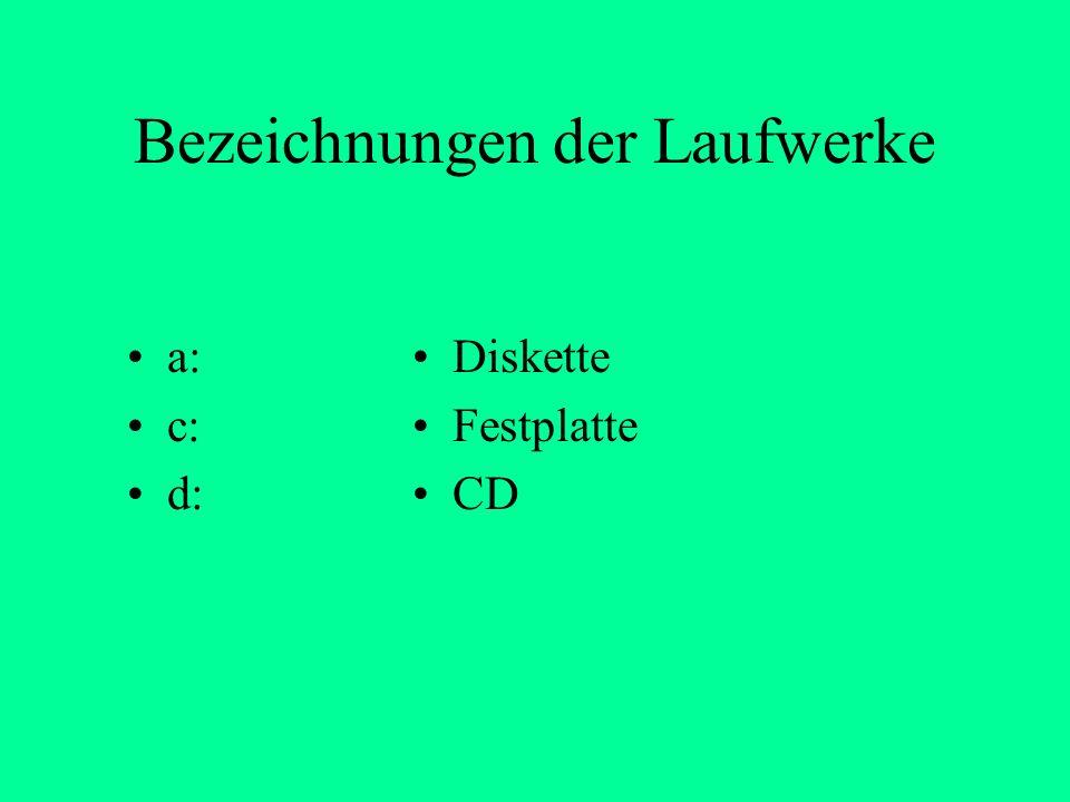 Welche Dateien sind auf der CD Laufwerk d: