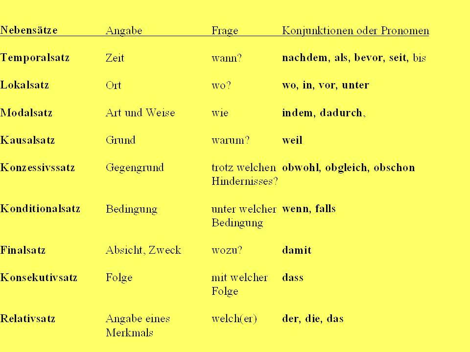 ,weil es gerade im Sonderangebot war. ?????????? Ein Nebensatz kann im Deutschen nicht alleine stehen. Er muss verbunden sein mit einem Hauptsatz.