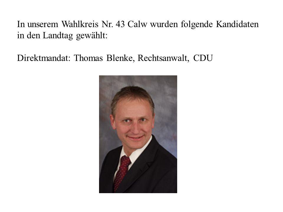 Dr. Rainer Prewo, Oberbürgermeister, SPD