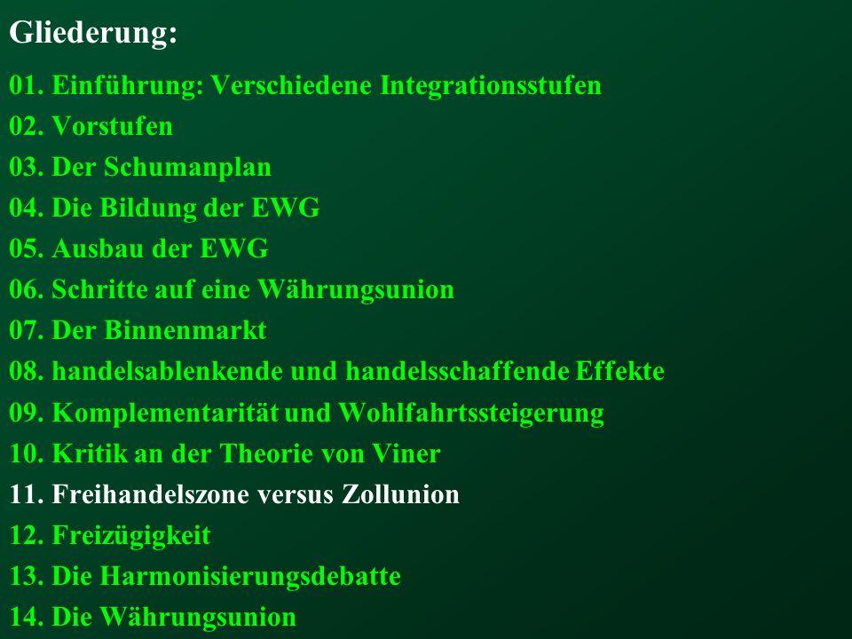 Gliederung: 01. Einführung: Verschiedene Integrationsstufen 02. Vorstufen 03. Der Schumanplan 04. Die Bildung der EWG 05. Ausbau der EWG 06. Schritte