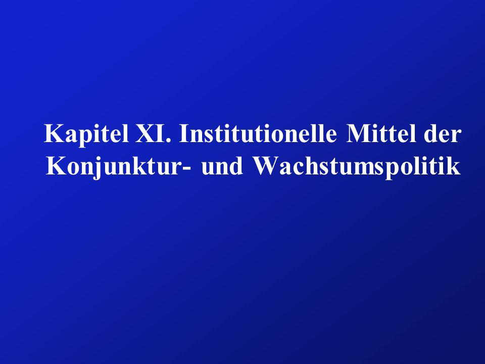 Kapitel XI. Institutionelle Mittel der Konjunktur- und Wachstumspolitik