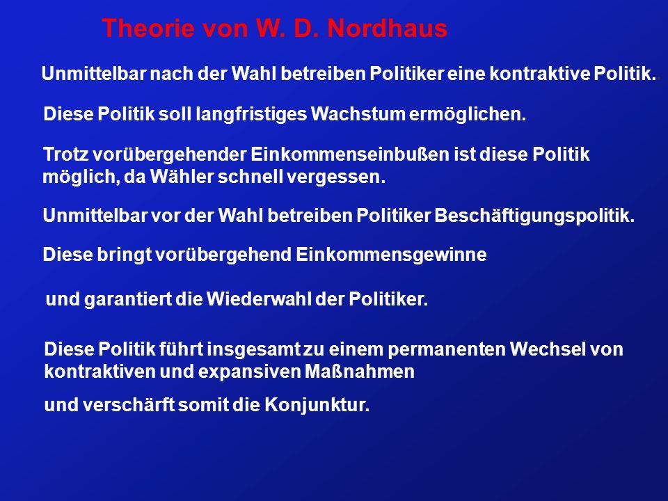 Theorie von W. D. Nordhaus Unmittelbar nach der Wahl betreiben Politiker eine kontraktive Politik.. Diese Politik soll langfristiges Wachstum ermöglic