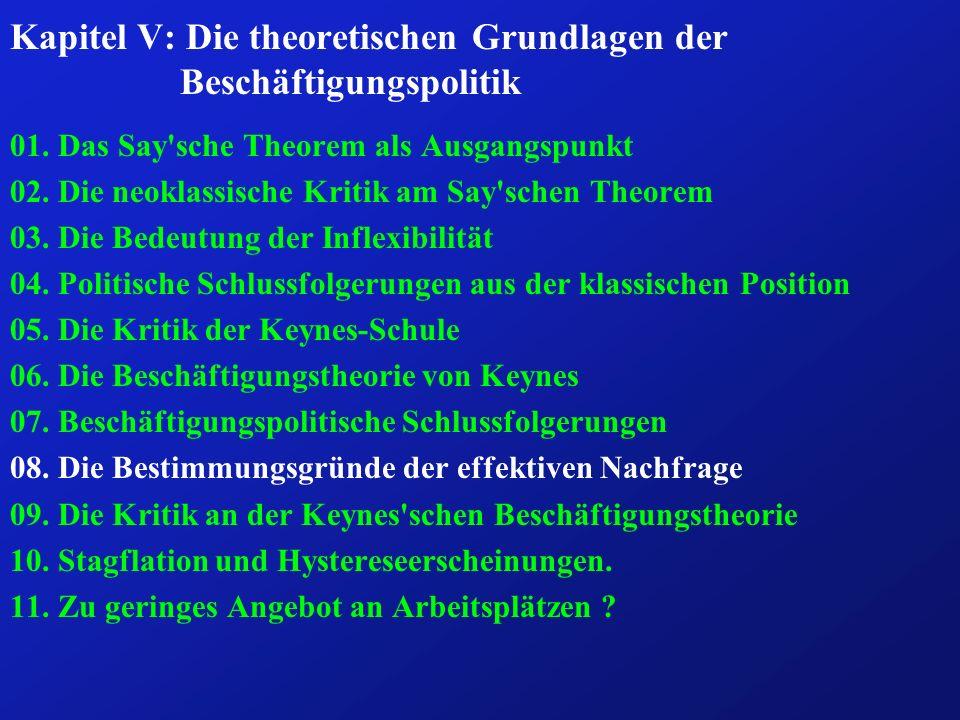Samuelson-Modell: Explosive Schwingung Akzelerator = 1,1 Konsumneigung c = 0,8 e n = c * e n-1 + (e n-1 - e n-2 )