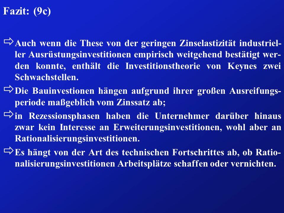 Fazit: (9c) ð Auch wenn die These von der geringen Zinselastizität industriel- ler Ausrüstungsinvestitionen empirisch weitgehend bestätigt wer- den konnte, enthält die Investitionstheorie von Keynes zwei Schwachstellen.
