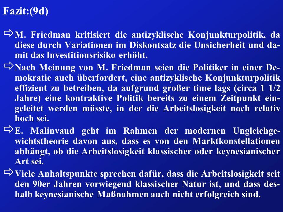 Fazit:(9d) ð M. Friedman kritisiert die antizyklische Konjunkturpolitik, da diese durch Variationen im Diskontsatz die Unsicherheit und da- mit das In