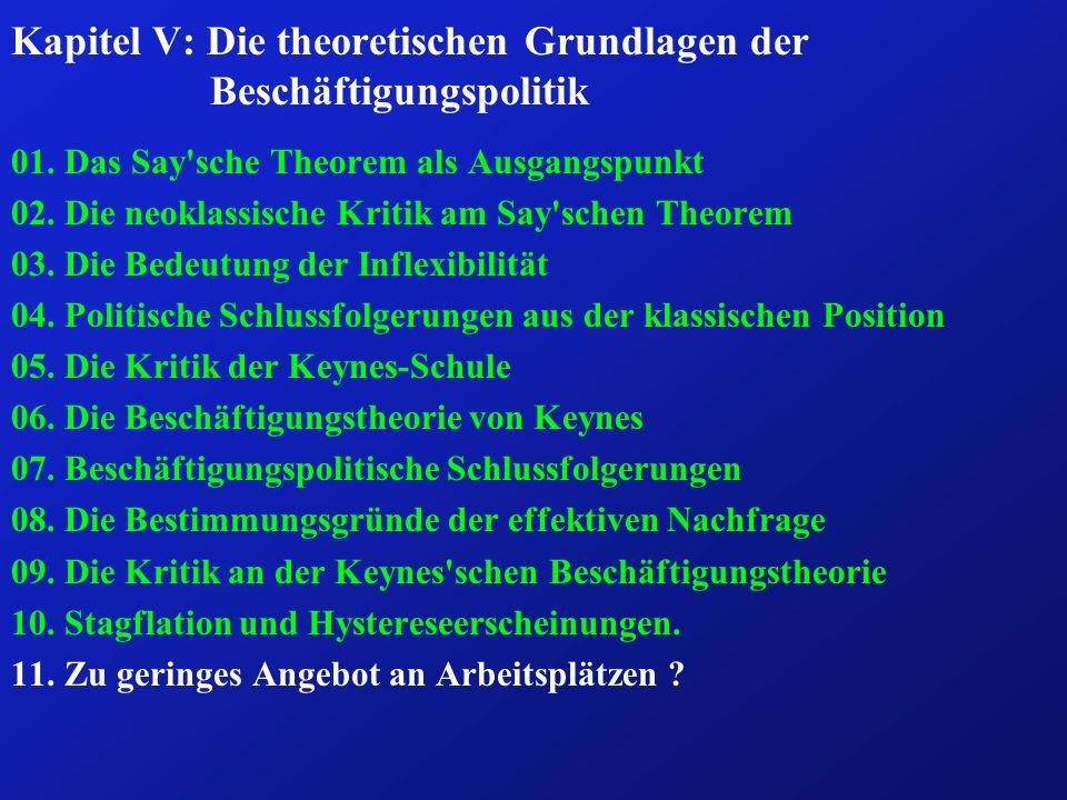 Kapitel V: Die theoretischen Grundlagen der Beschäftigungspolitik 01. Das Say'sche Theorem als Ausgangspunkt 02. Die neoklassische Kritik am Say'schen